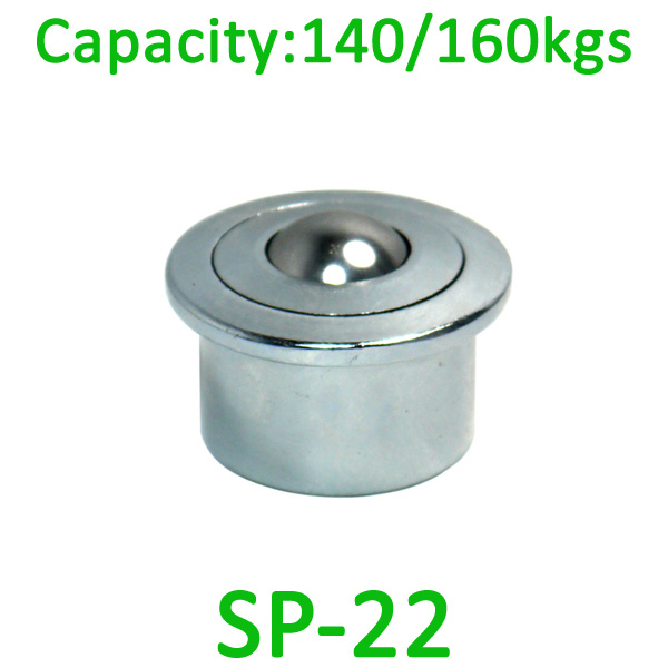 All kinds of Ball Bearing Unit for heavy duty BTU